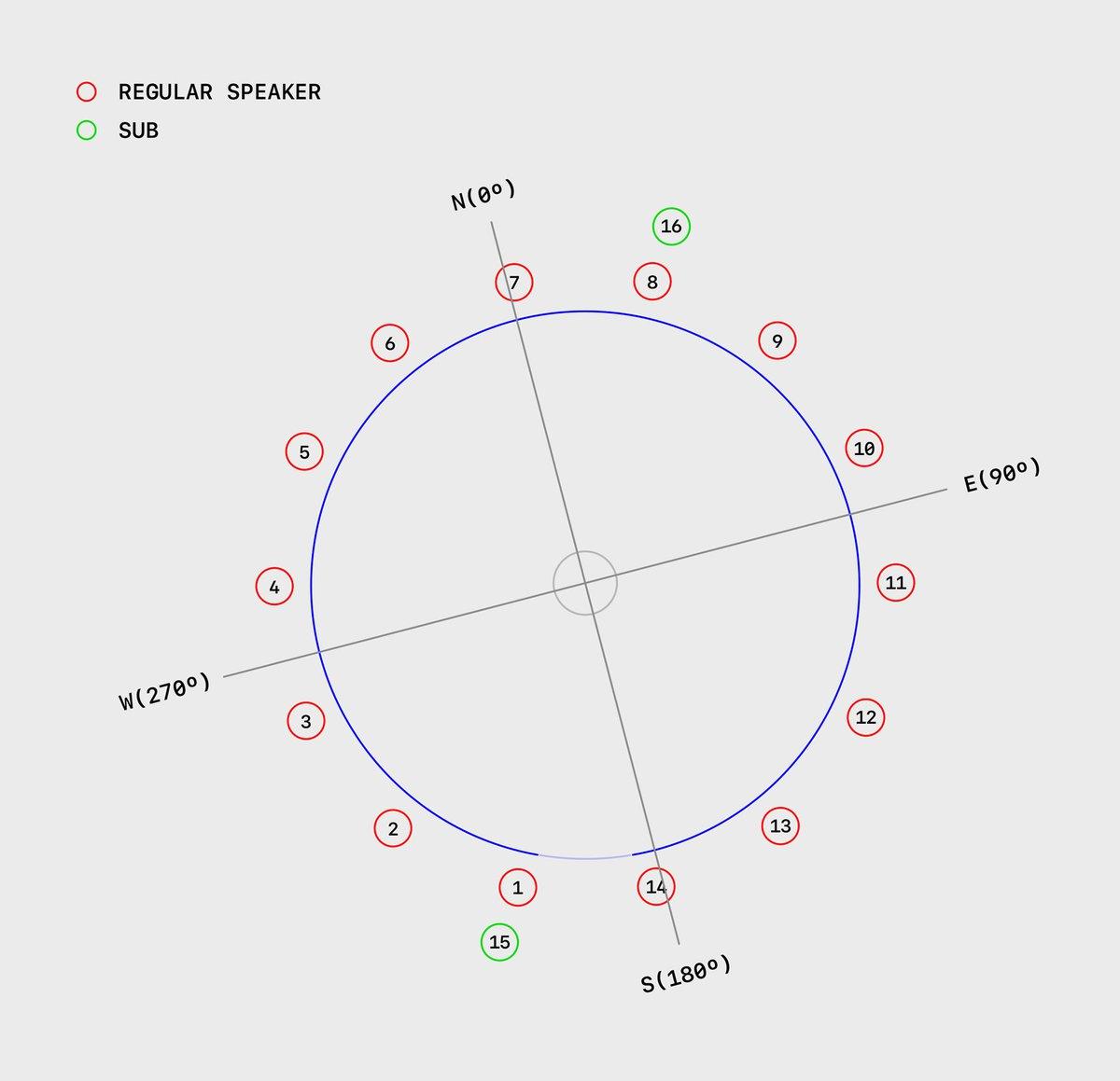 da_compass.jpg
